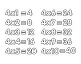 Disegno di La Tavola di Moltiplicazione del 4 da colorare